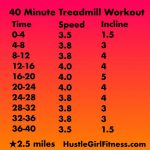 2 Fat Burning Treadmill Workouts You Must Try