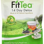 Why Try The Fit Tea Detox Plan?
