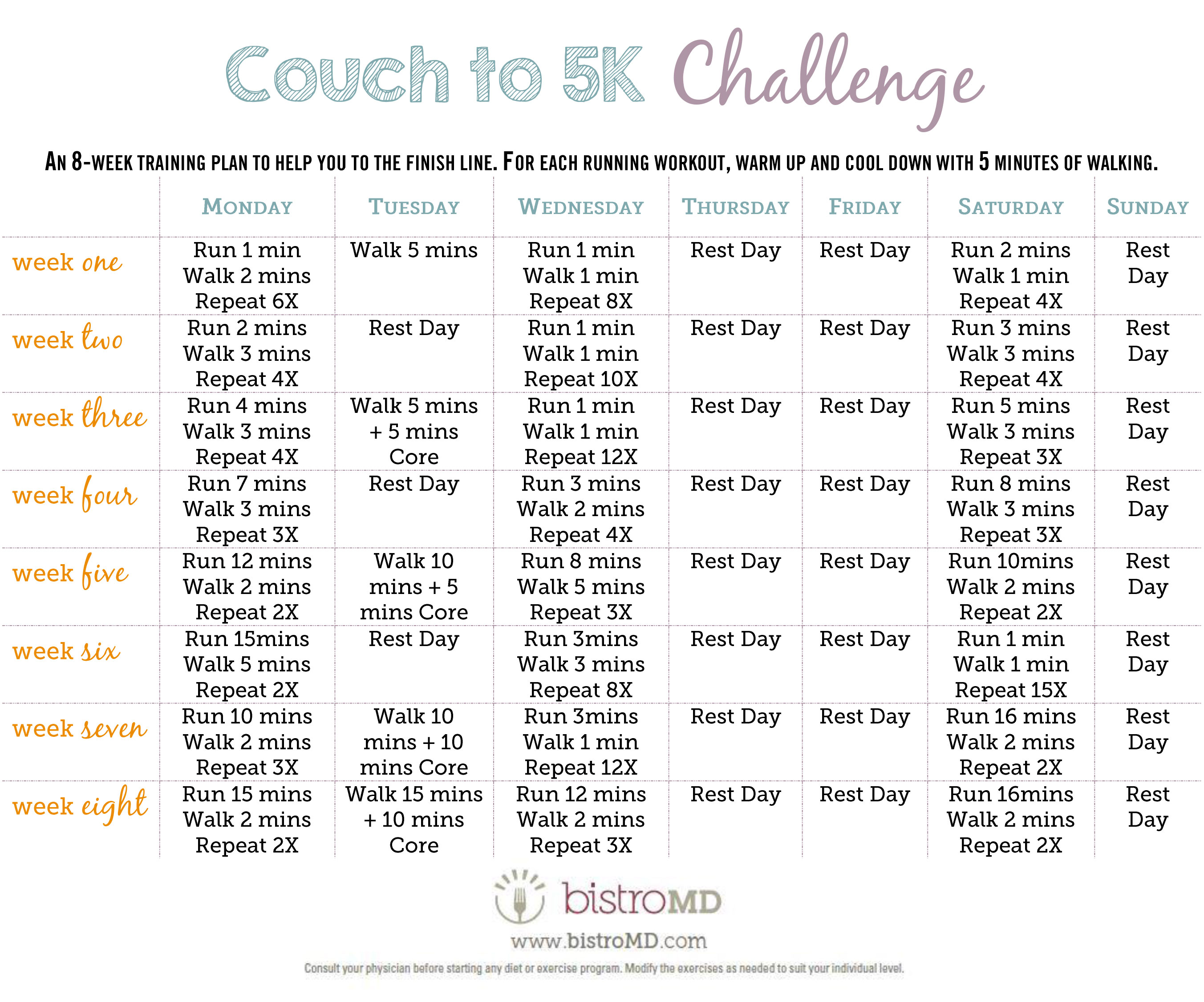 Couch to 5K Challenge by BistroMD