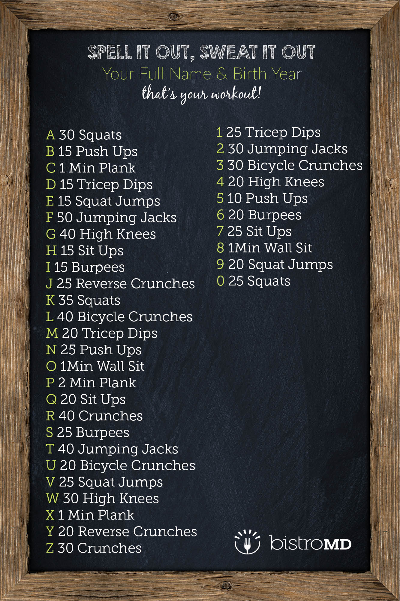Spell It Out, Sweat It Out Custom Crossfit Workout By BistroMD