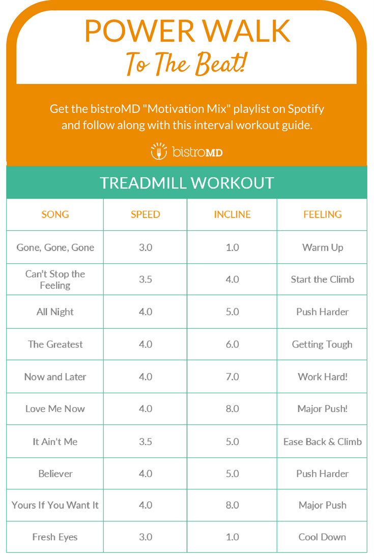 Power Walk Playlist & Workout By BistroMD