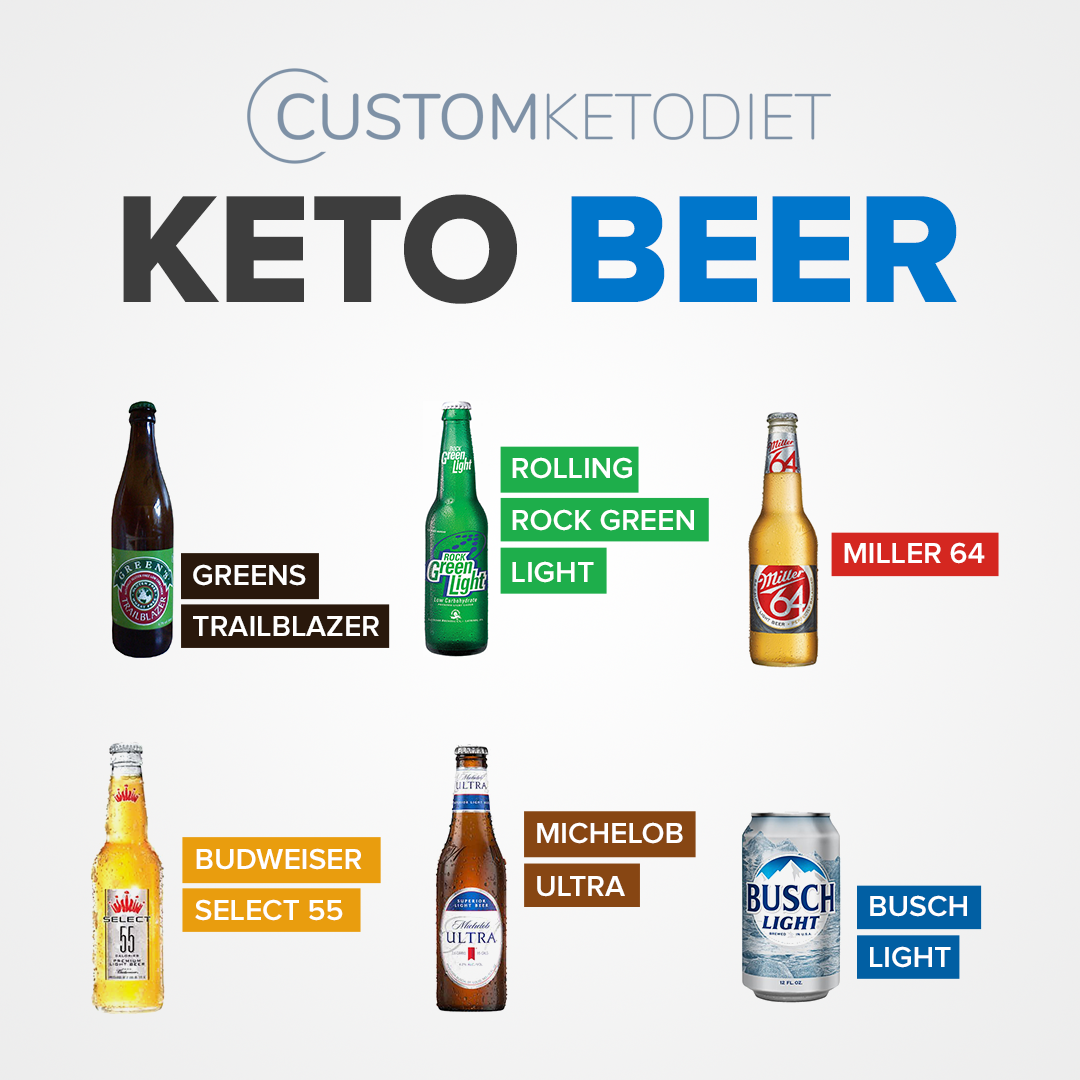 Keto Friendly Beer