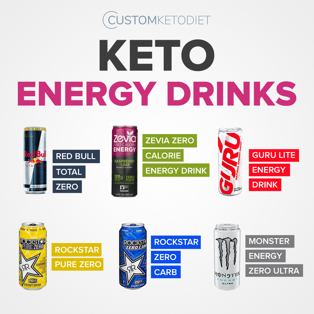Keto Friendly Energy Drinks