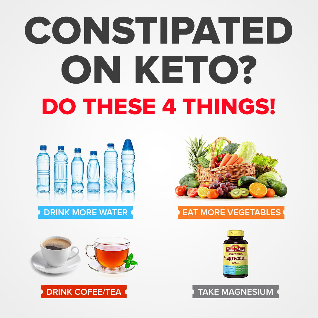Keto Have You Constipated?